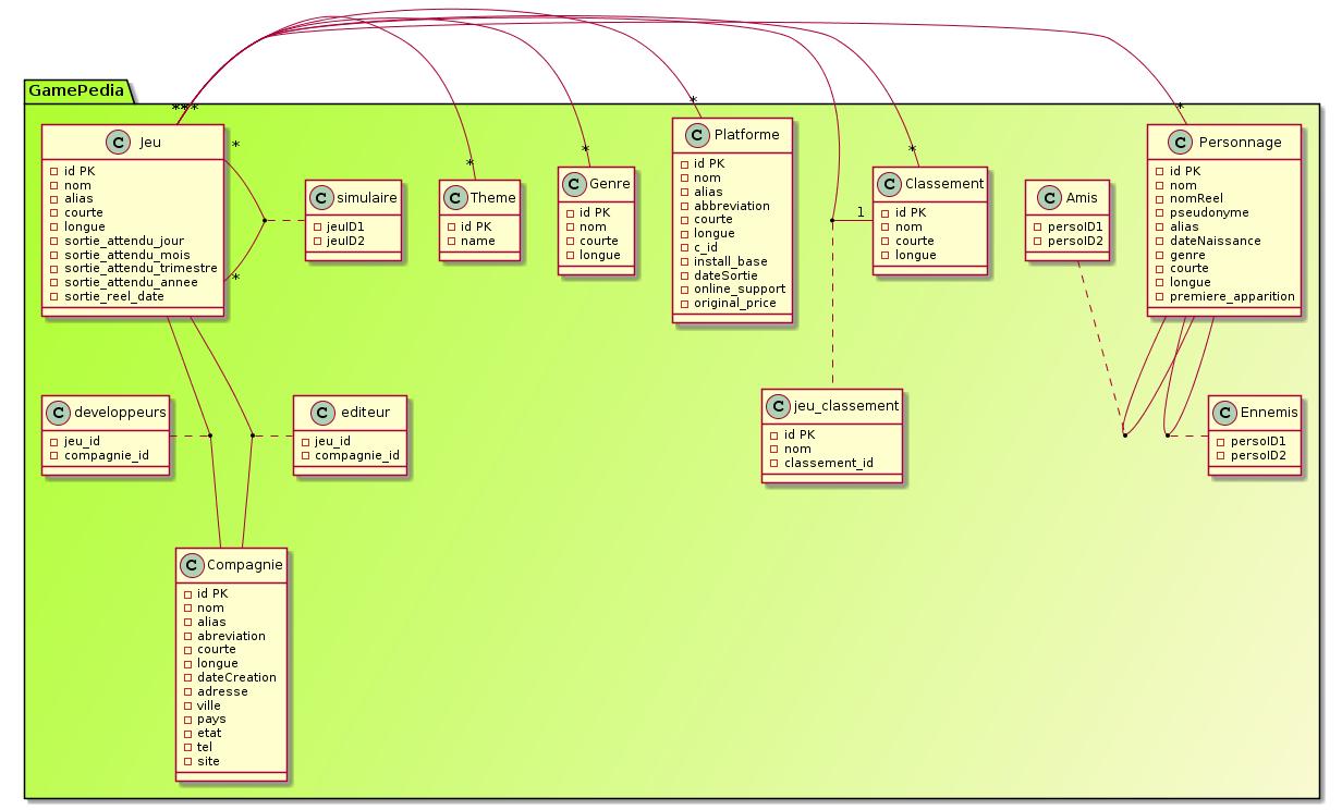 Seance1/UML/UML.png